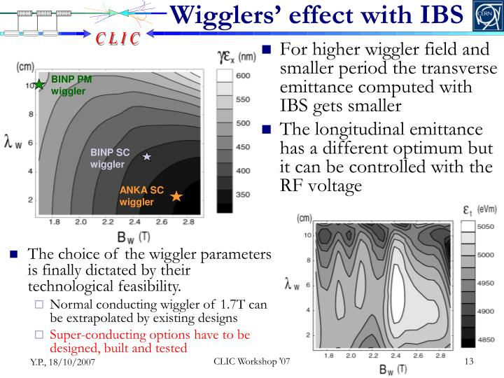 Wigglers' effect with IBS