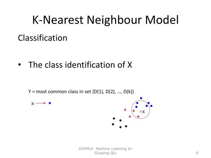 K-Nearest Neighbour Model
