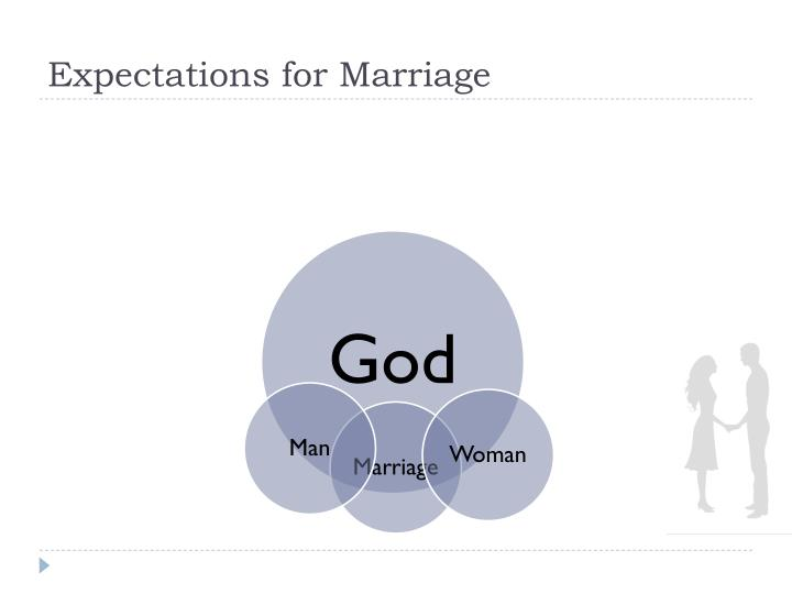 Expectations for Marriage