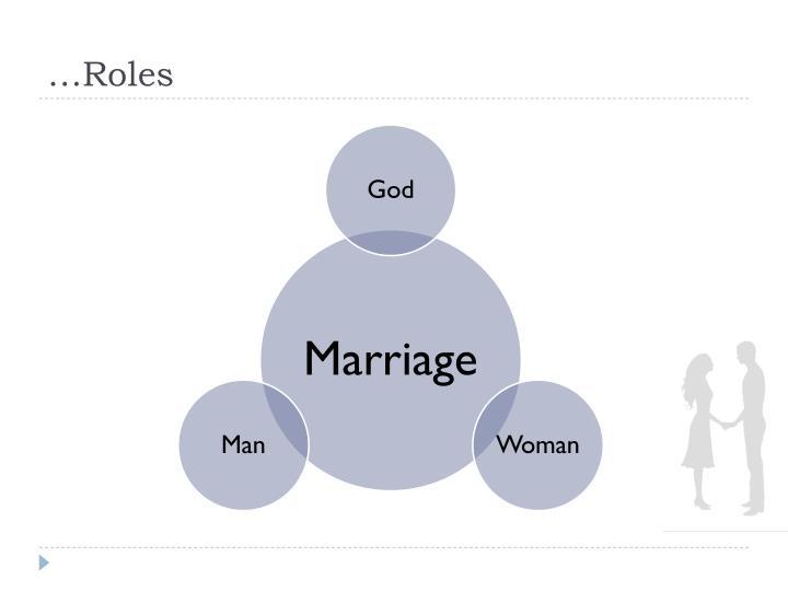 …Roles