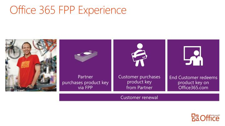 Office 365 FPP Experience
