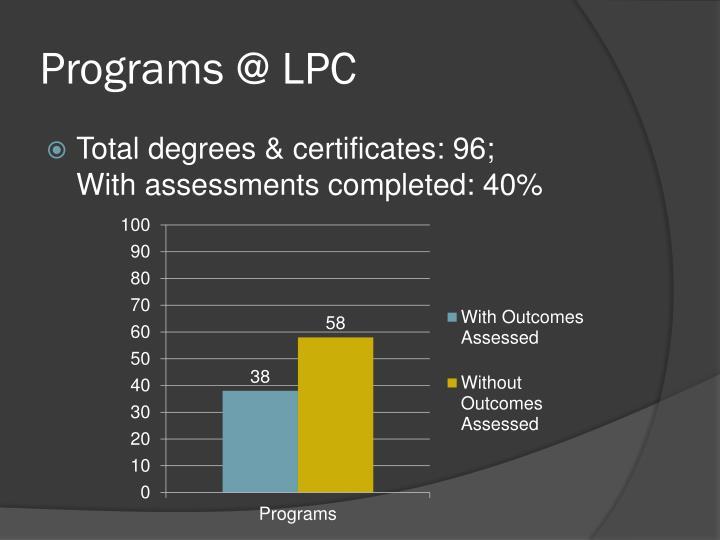 Programs @ LPC