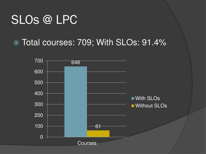 SLOs @ LPC