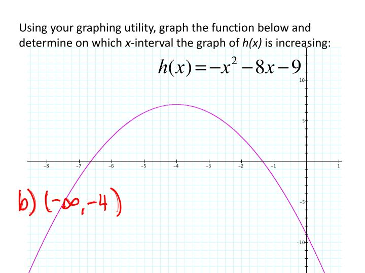 Using your graphing utility, graph the function below and determine on which