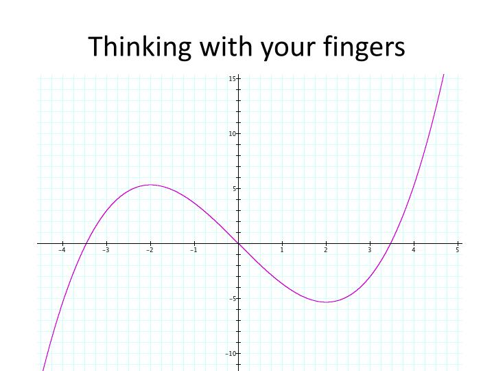 Thinking with your fingers