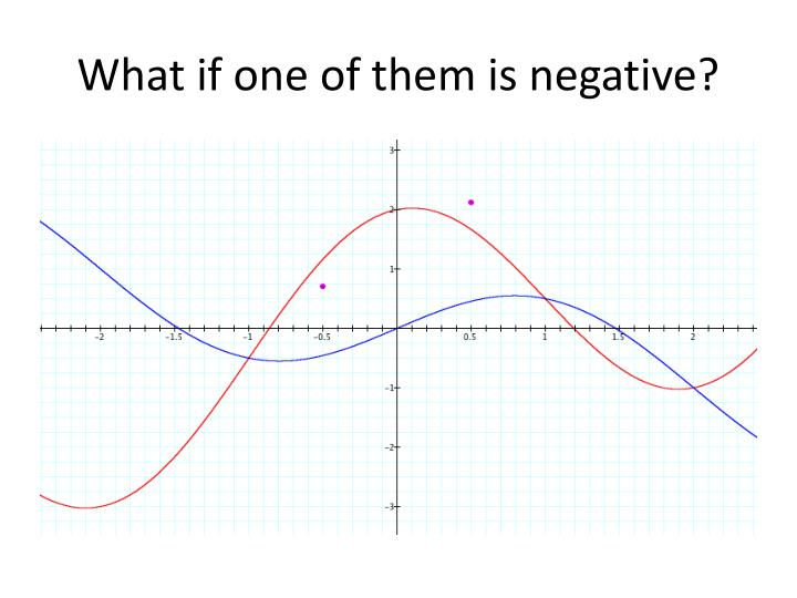 What if one of them is negative?