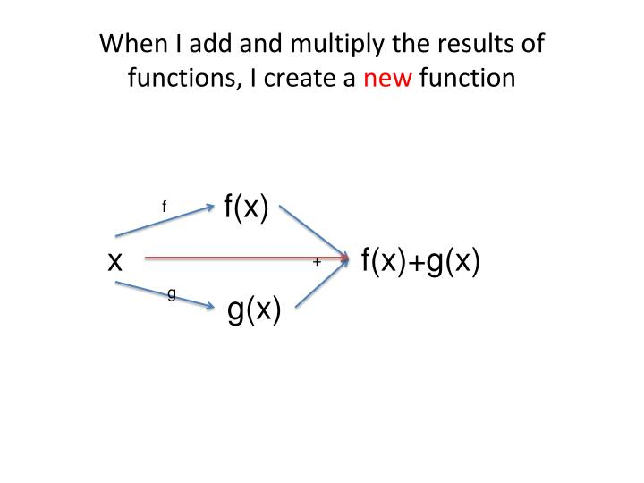 When I add and multiply the results of functions, I create a