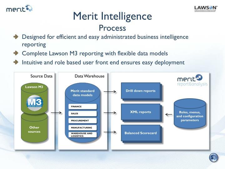 Merit Intelligence