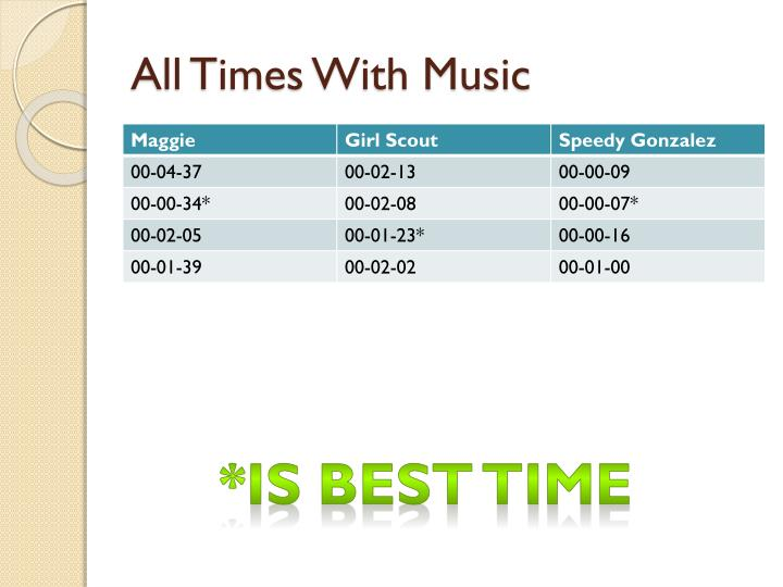 All Times With Music