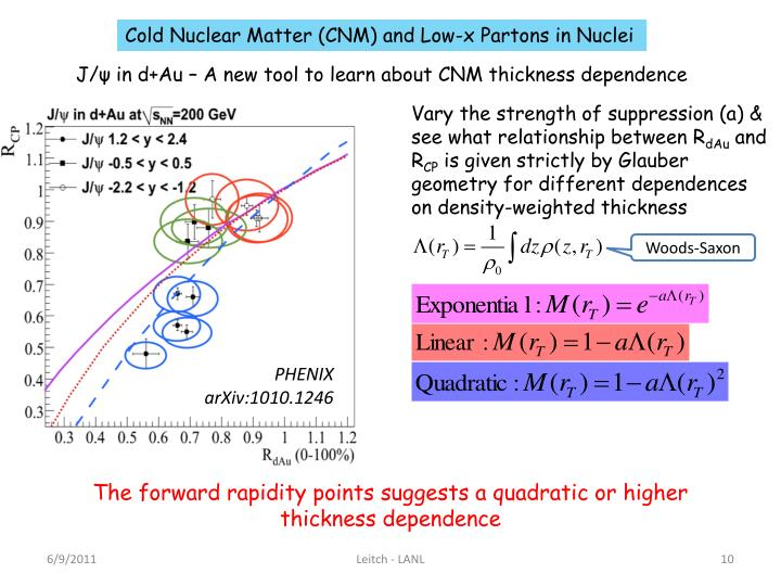 Cold Nuclear Matter (CNM) and Low-x Partons in Nuclei