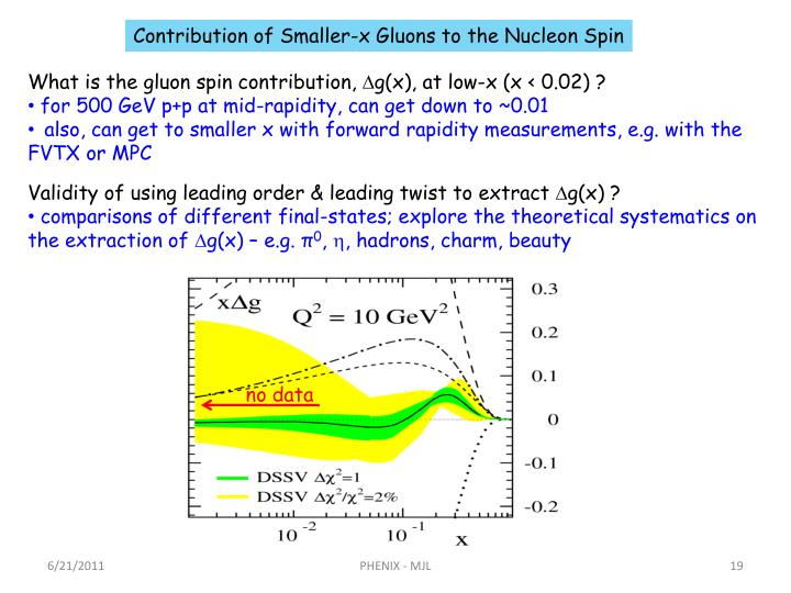 Contribution of Smaller-x Gluons to the Nucleon Spin