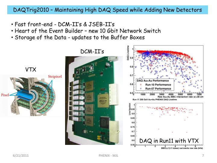 DAQTrig2010 – Maintaining High DAQ Speed while Adding New Detectors