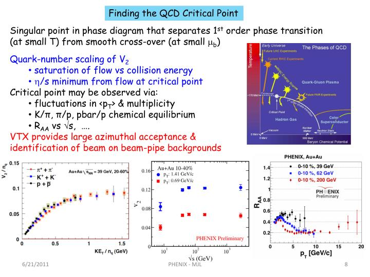 Finding the QCD Critical Point