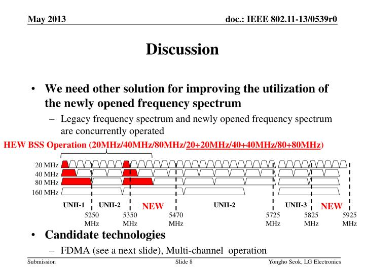 We need other solution for improving the utilization of the newly opened frequency spectrum