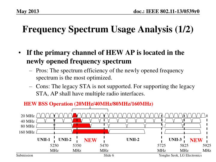 If the primary channel of HEW AP is located in the newly opened frequency spectrum