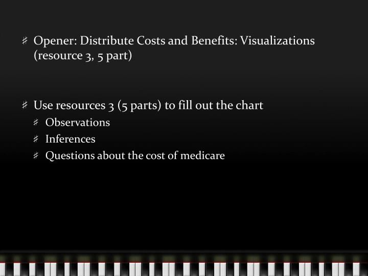 Opener: Distribute Costs and Benefits: Visualizations (resource 3, 5 part)