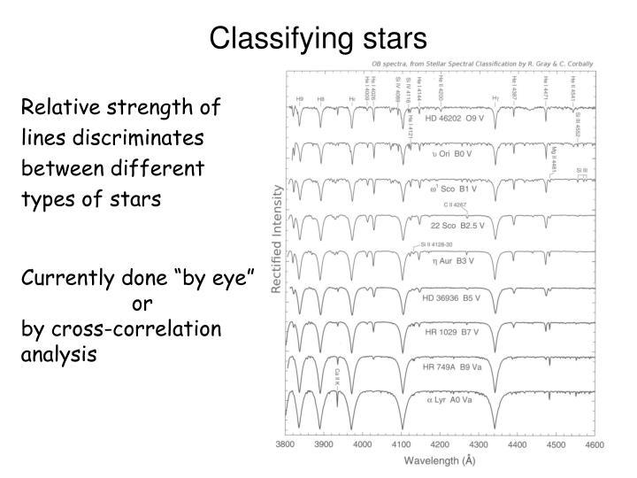 Classifying stars