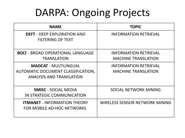 darpa ongoing projects