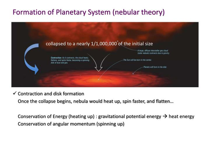 Formation of Planetary System (nebular theory)