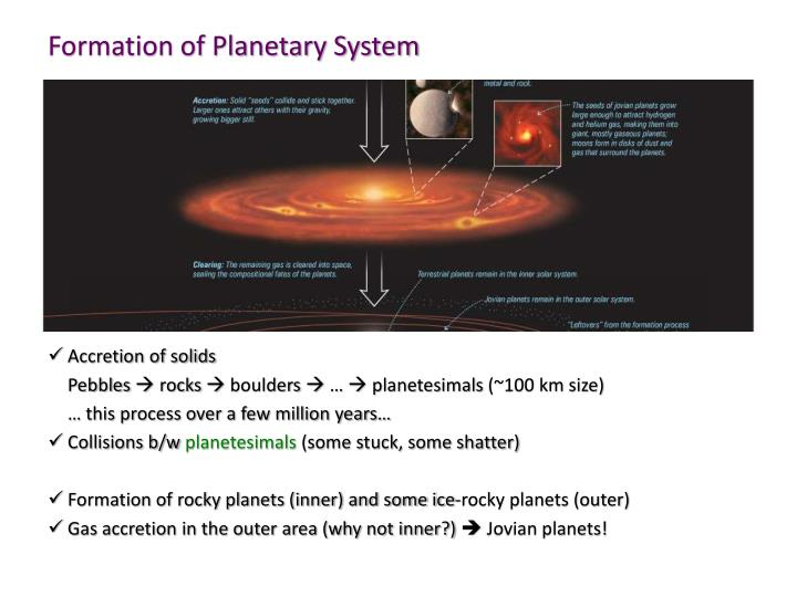Formation of Planetary System