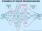 dynamics of group decision making