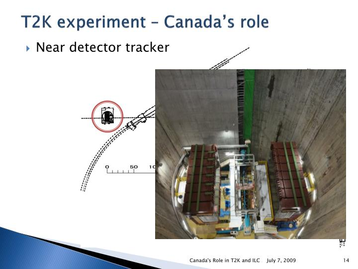 T2K experiment – Canada's role