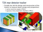 t2k near detector tracker