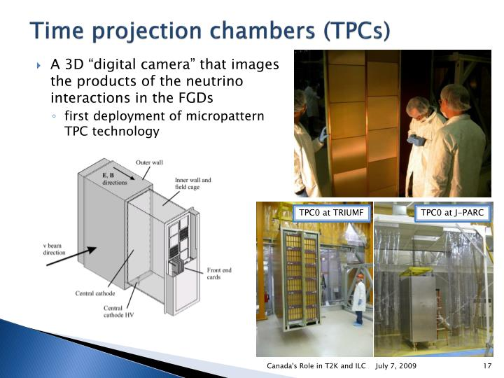 Time projection chambers (TPCs)