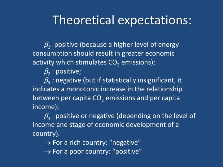 Theoretical expectations:
