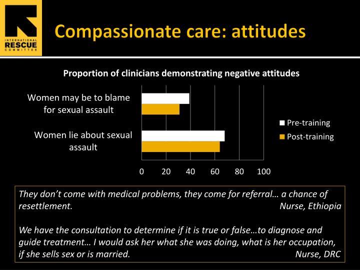Compassionate care: attitudes