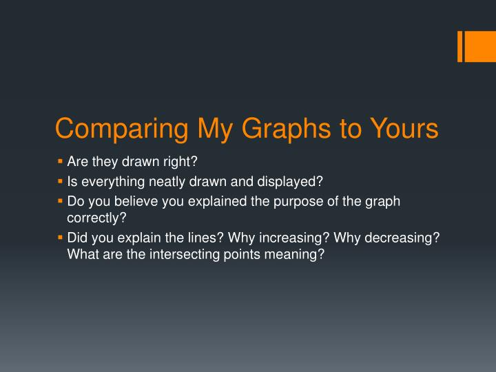 Comparing My Graphs to Yours