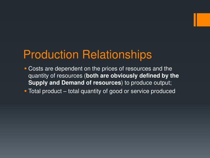 Production Relationships