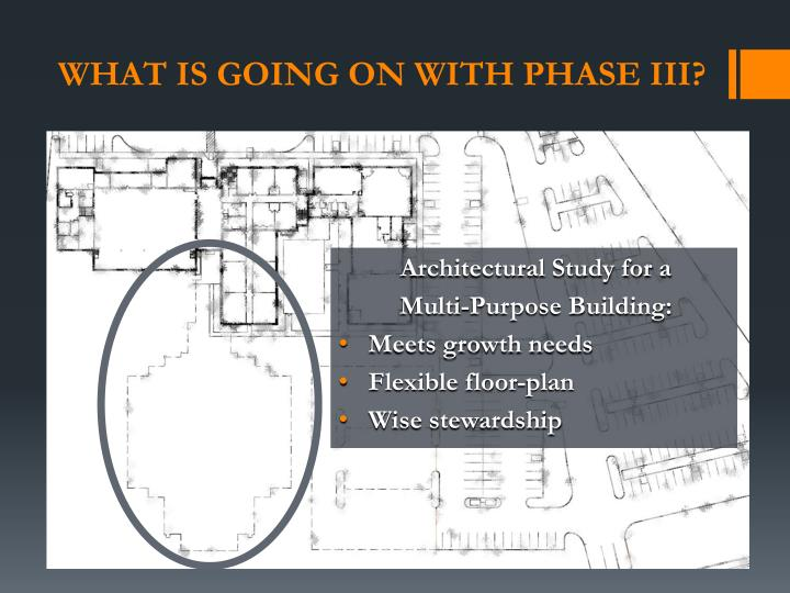 What is Going on with Phase III?