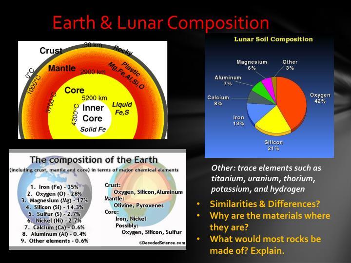 Earth & Lunar Composition