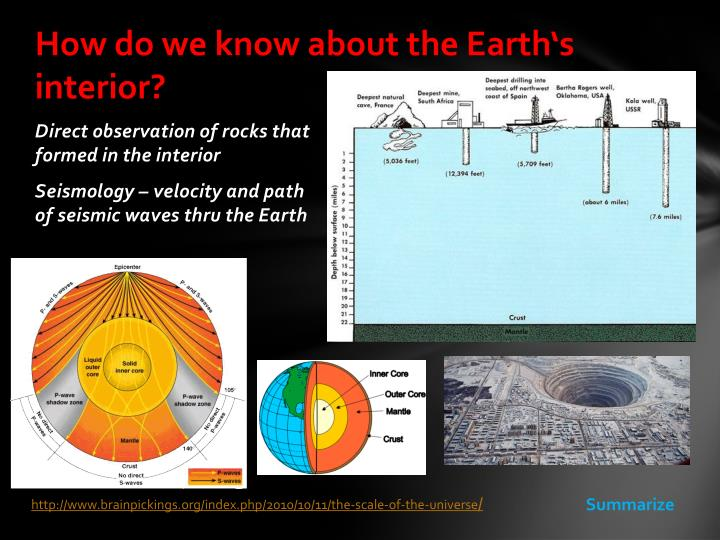 How do we know about the Earth's interior?