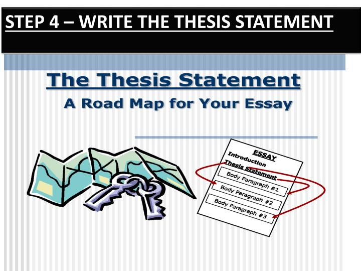 STEP 4 – WRITE THE THESIS STATEMENT