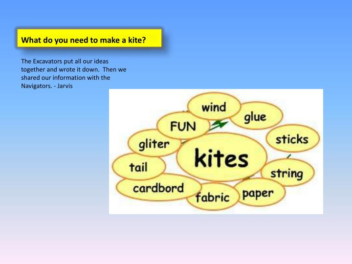 What do you need to make a kite?