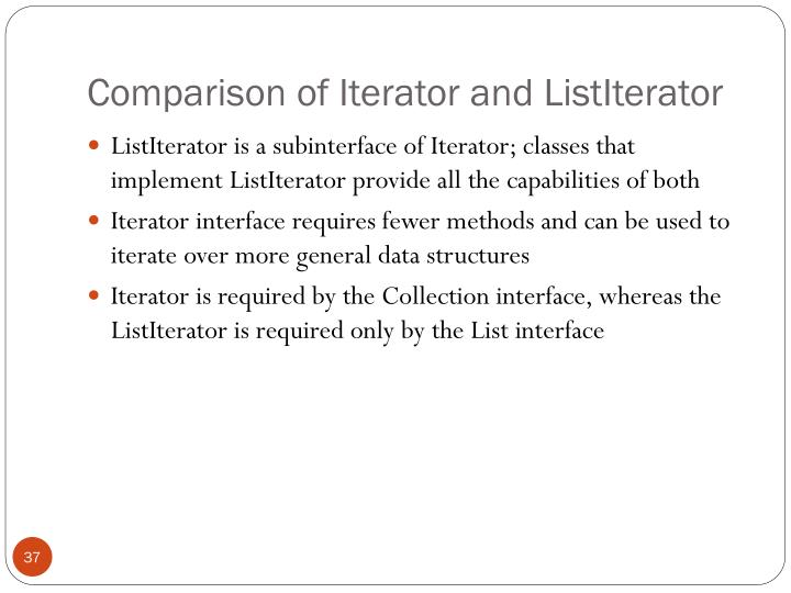 Comparison of Iterator and ListIterator