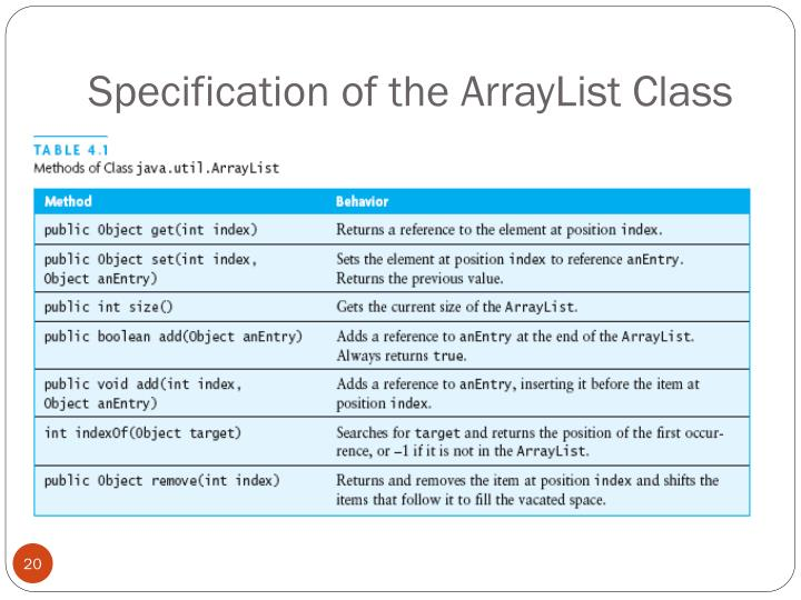 Specification of the ArrayList Class