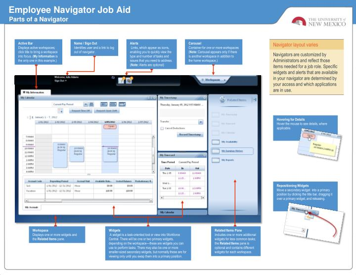Employee Navigator Job Aid