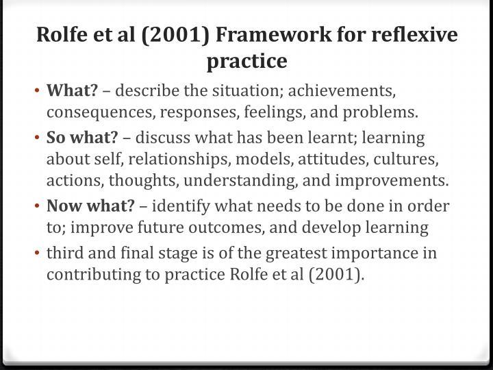 Rolfe et al (2001) Framework for reflexive practice