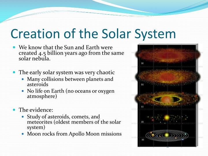 Creation of the Solar System