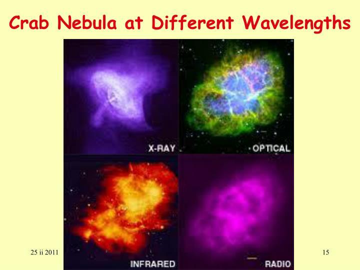 Crab Nebula at Different Wavelengths