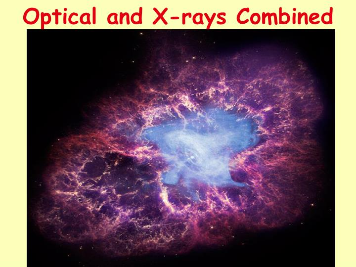Optical and X-rays Combined