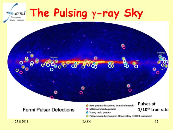 The Pulsing