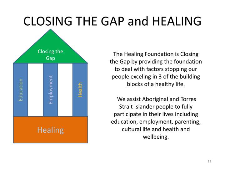 CLOSING THE GAP and HEALING