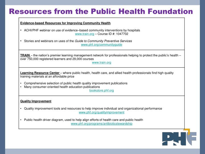 Resources from the Public Health Foundation