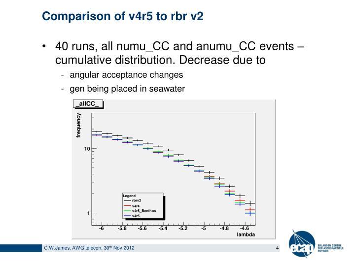 Comparison of v4r5 to