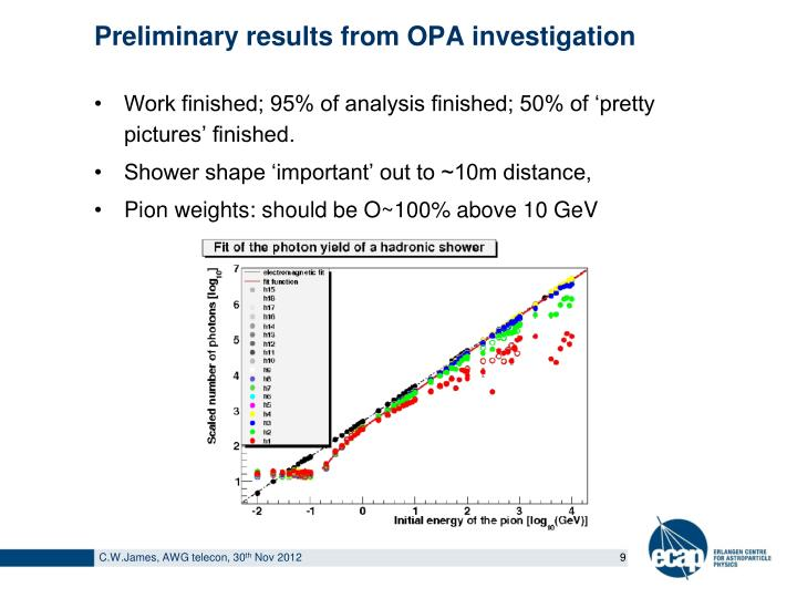 Preliminary results from OPA investigation