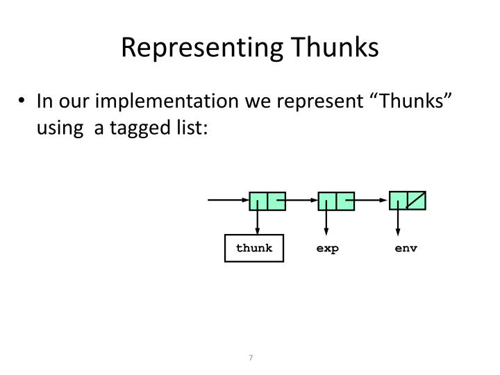 thunk